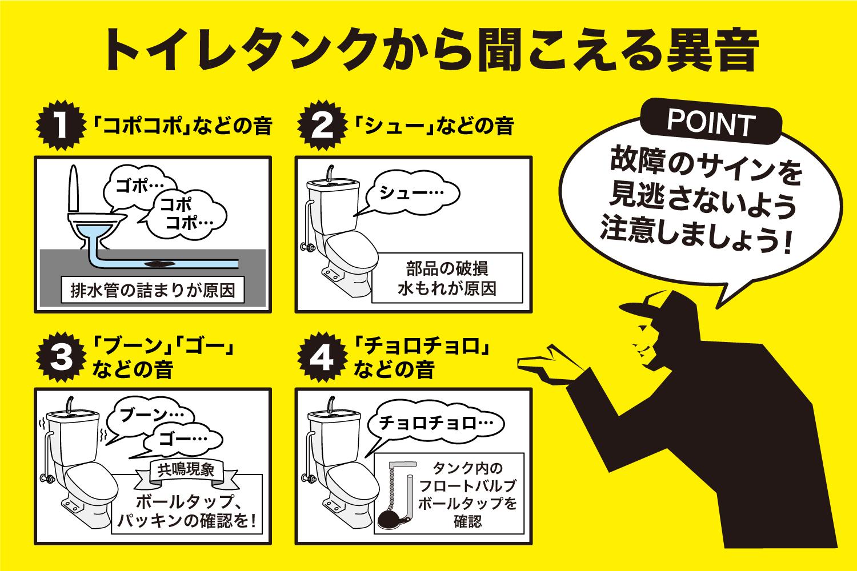 トイレタンクから聞こえる異音の場合