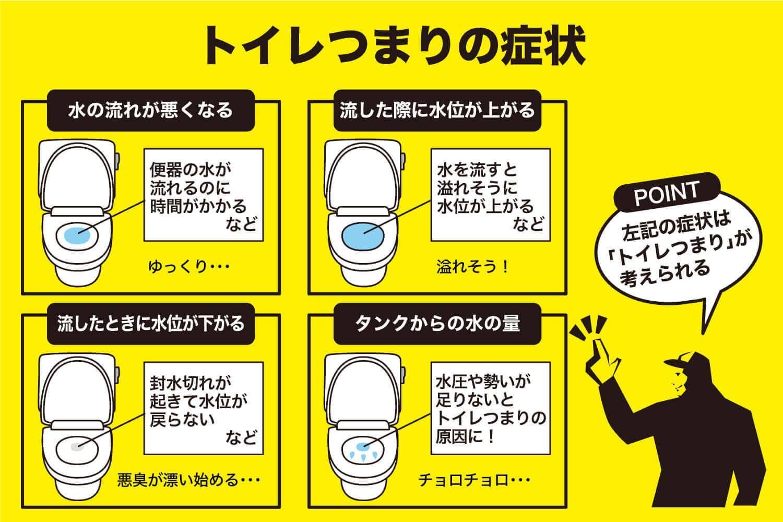 トイレつまりの症状
