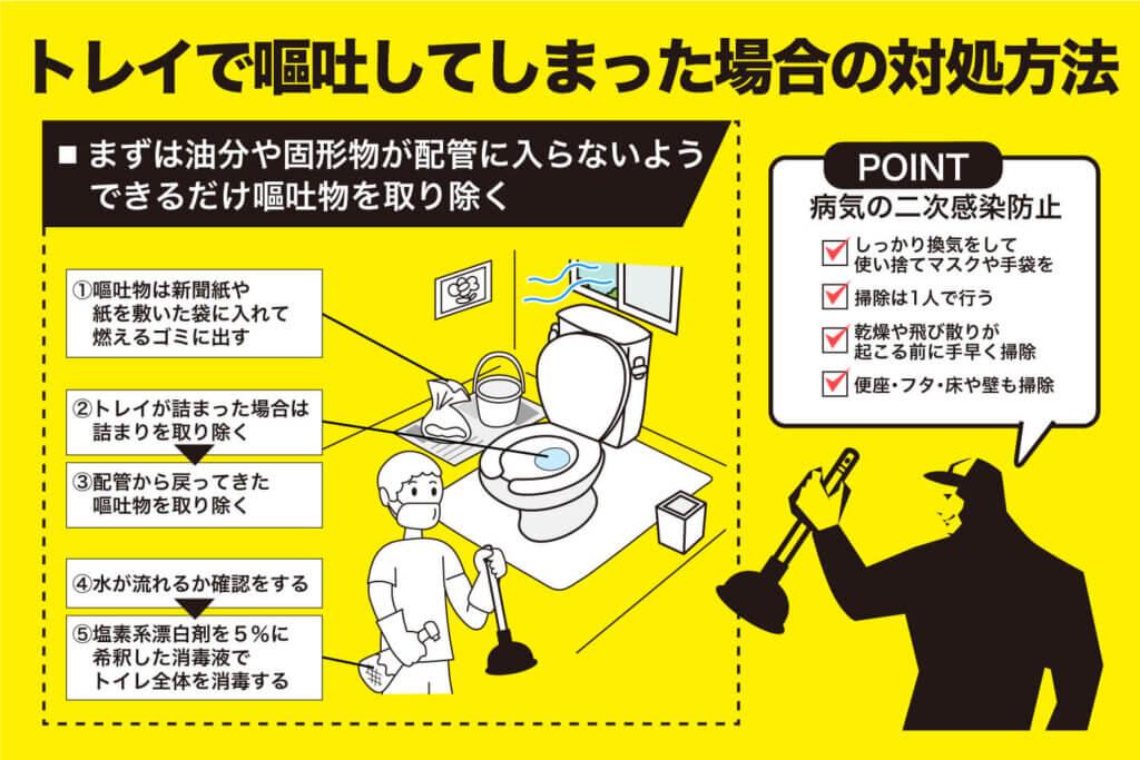 トイレに嘔吐してしまった...処理の仕方や詰まらせてしまった場合の対処方法を解説